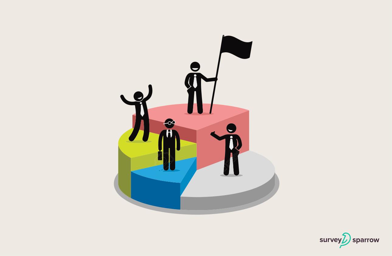 Startup equity split SurveySparrow