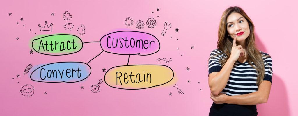 customer retention strategies from world's best brands