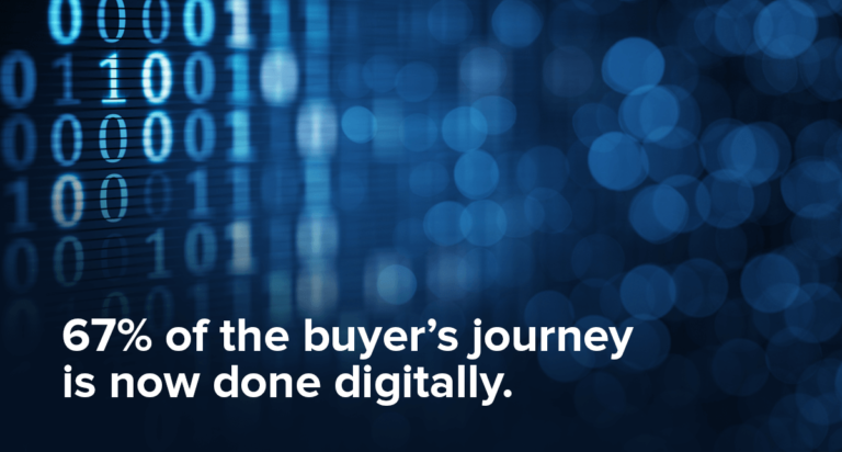 buyer's journey is done digitally