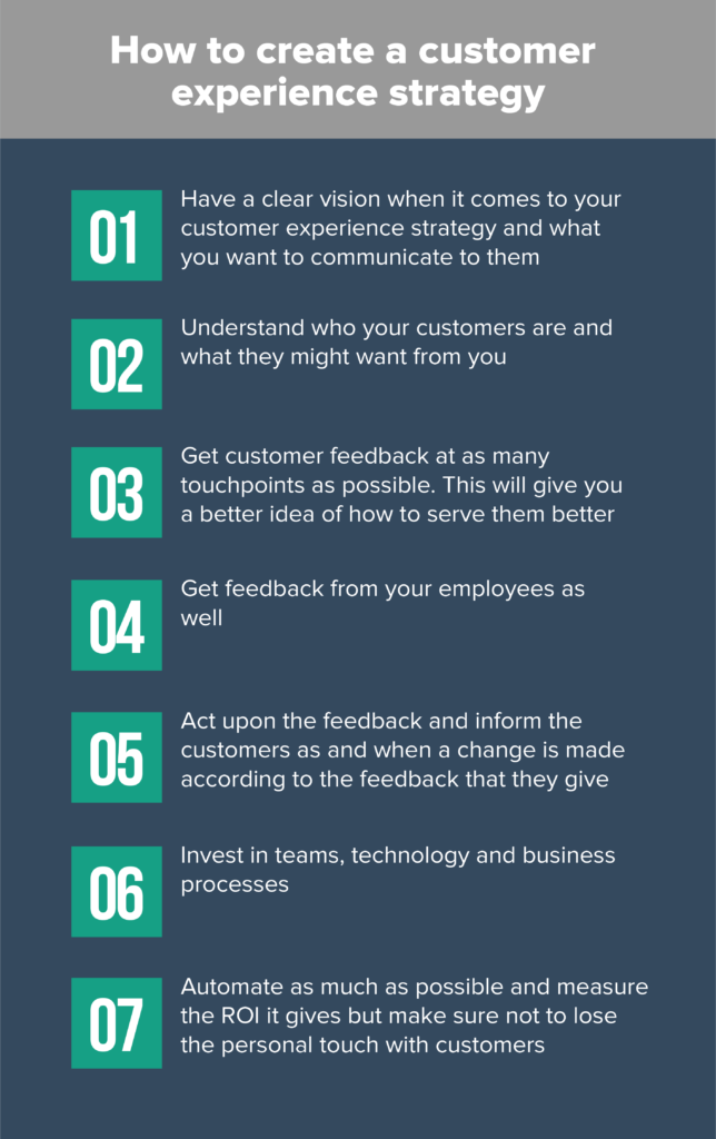how to create customer experience strategies