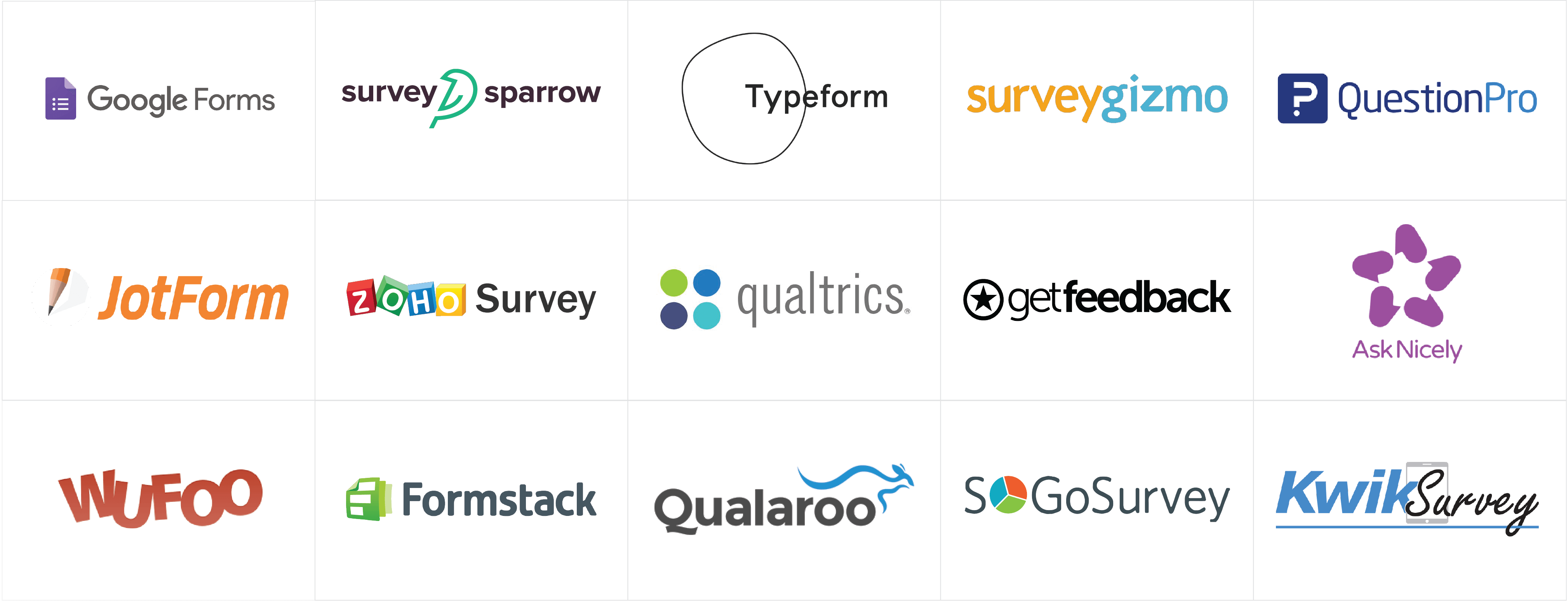 list of surveymonkey alternatives- all the best tools