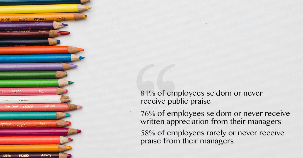 Employee retention strategies- statistics on why employee retention is important