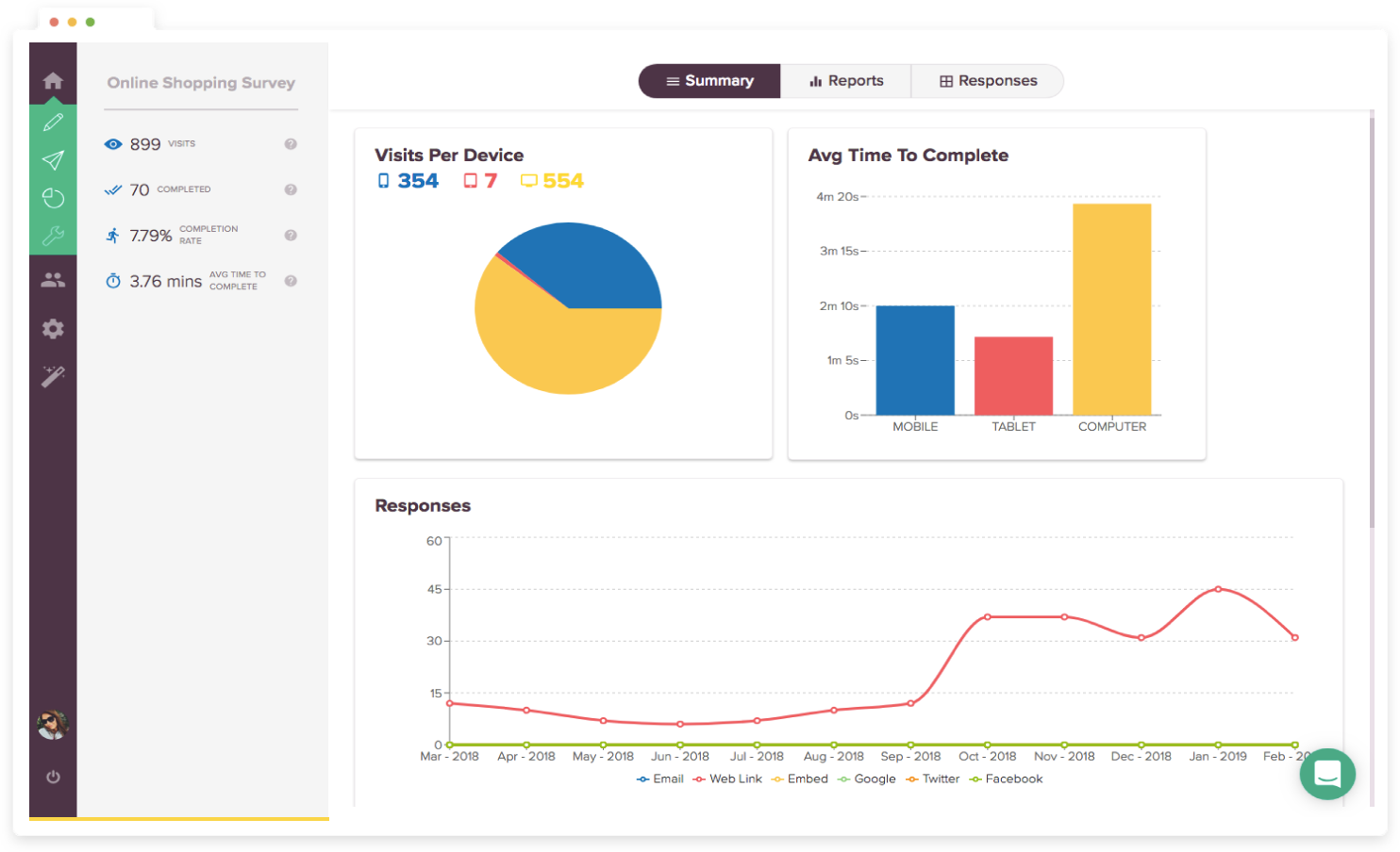 The data management feature of the free survey software helps to gather rich survey insights.