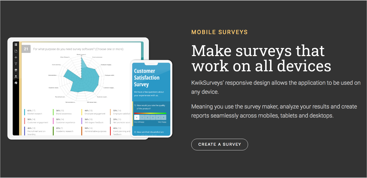 Kwik Surveys are often labelled to be boring because it is way too simple than is necessary.