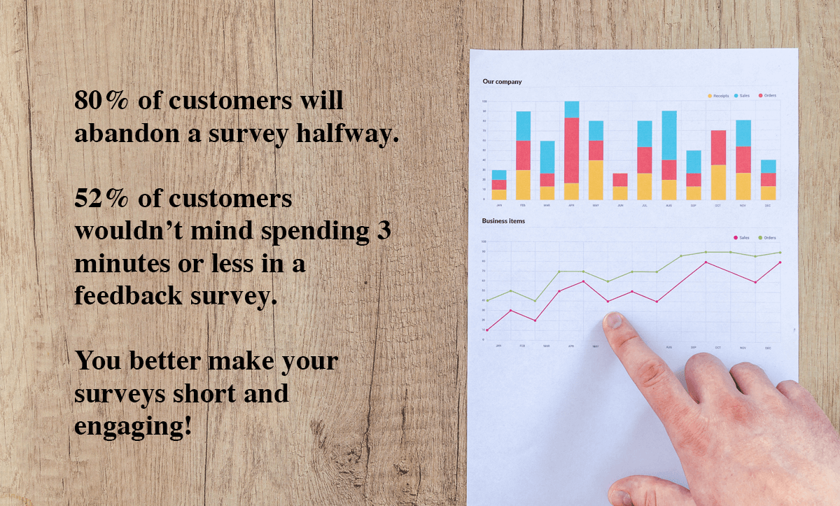 Client Satisfaction Surveys- Stats that urge you to better make your surveys short and engaging!
