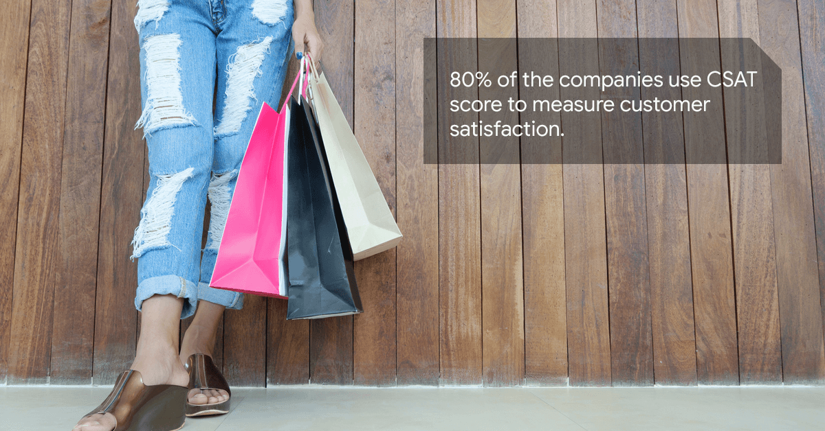 80% of the companies use CSAT score to measure customer satisfaction.