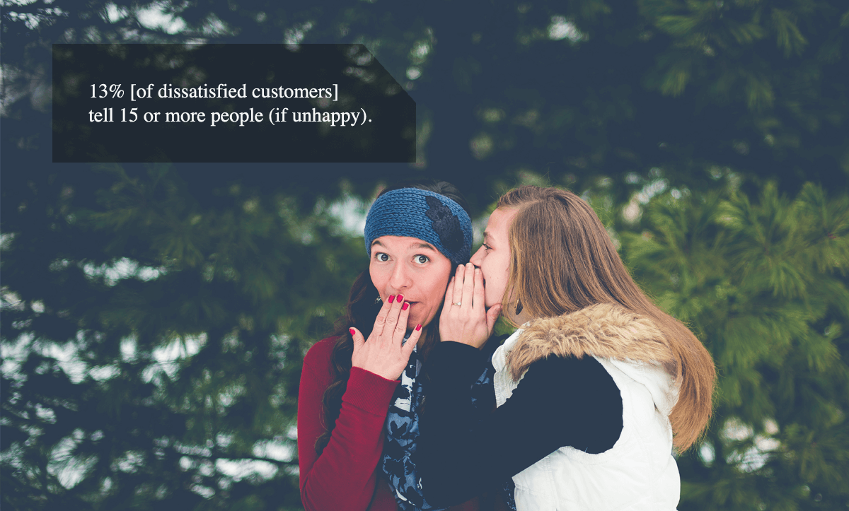 end to end customer experience-13% [of dissatisfied customers] tell 15 or more people (if unhappy)