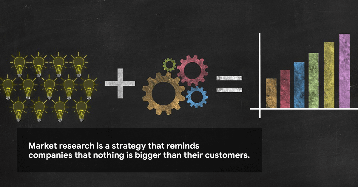 Market research is a strategy that reminds companies that nothing is bigger than their customers.