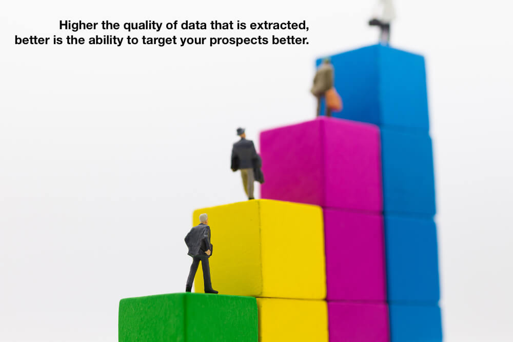 Higher the quality of data that is extracted, better is the ability to target your prospects better.
