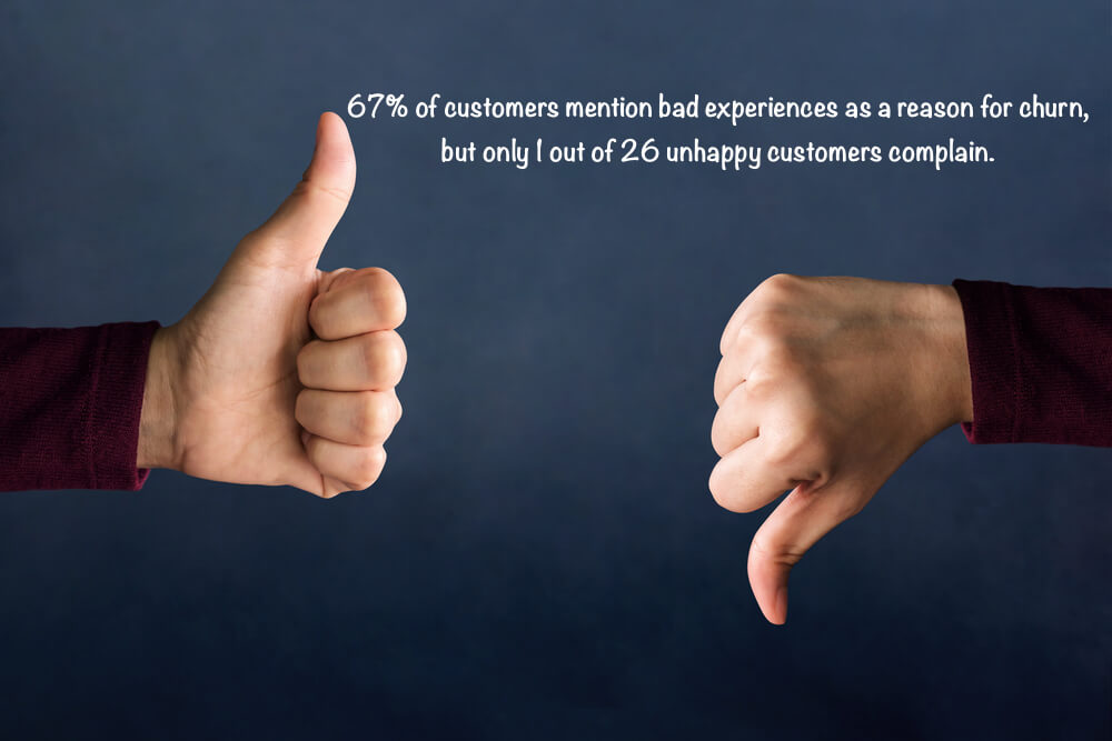 67% of customers mention bad experiences as a reason for churn, but only 1 out of 26 unhappy customers complain.