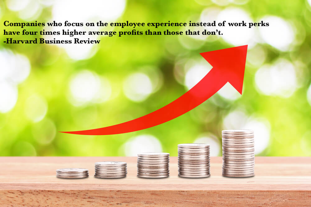 Companies who focus on the employee experience instead of work perks have four times higher average profits than those that don't