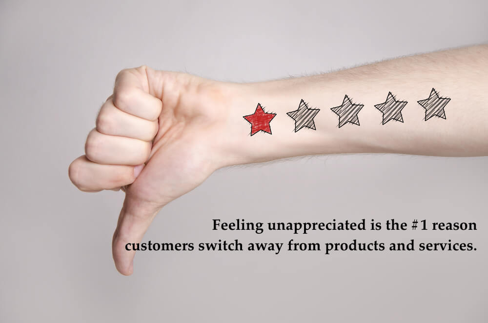 Feeling unappreciated is the #1 reason customers switch away from products and services.