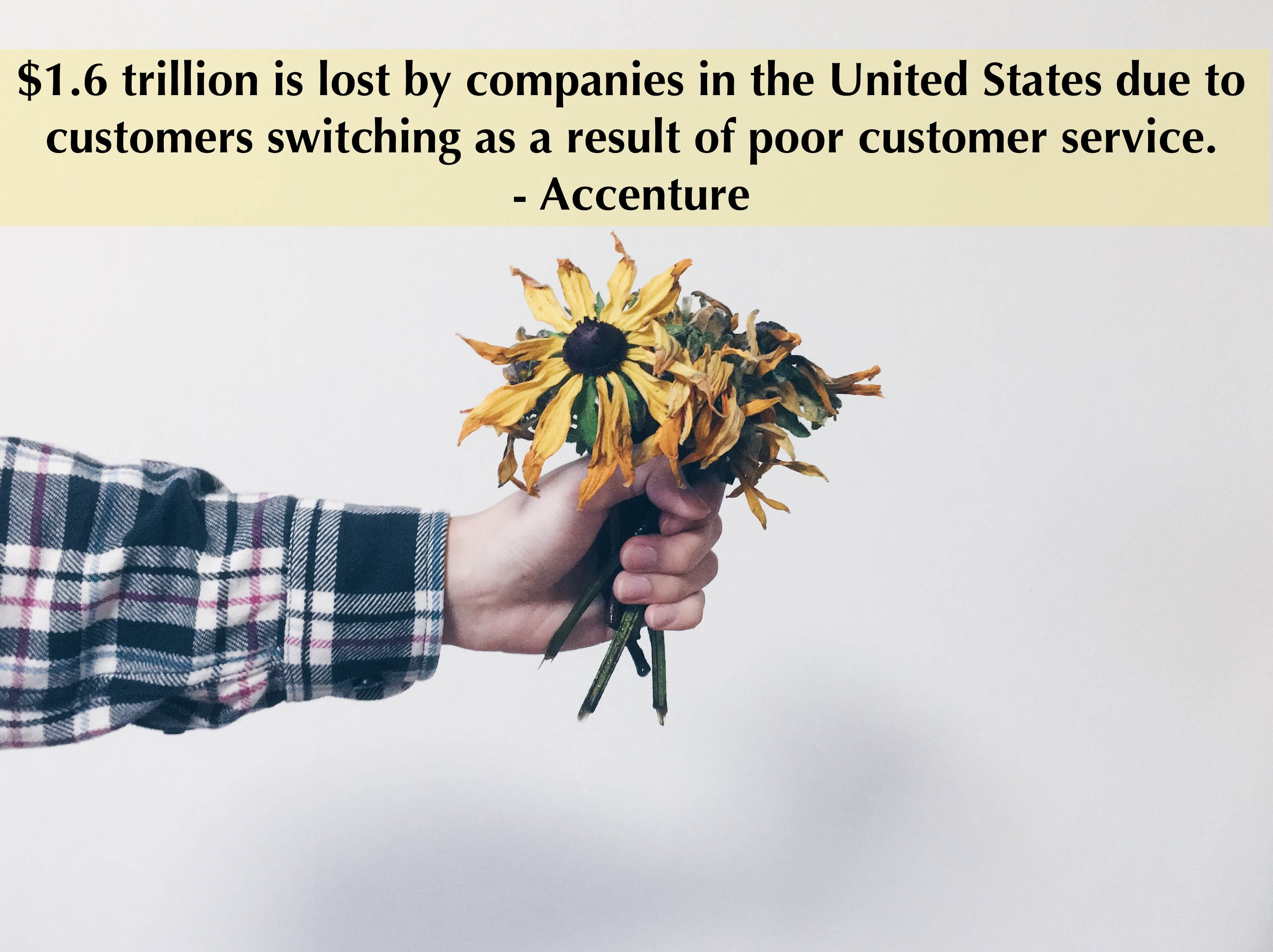 $1.6 trillion is lost by companies in the United States due to customers switching as a result of poor customer service. - Accenture