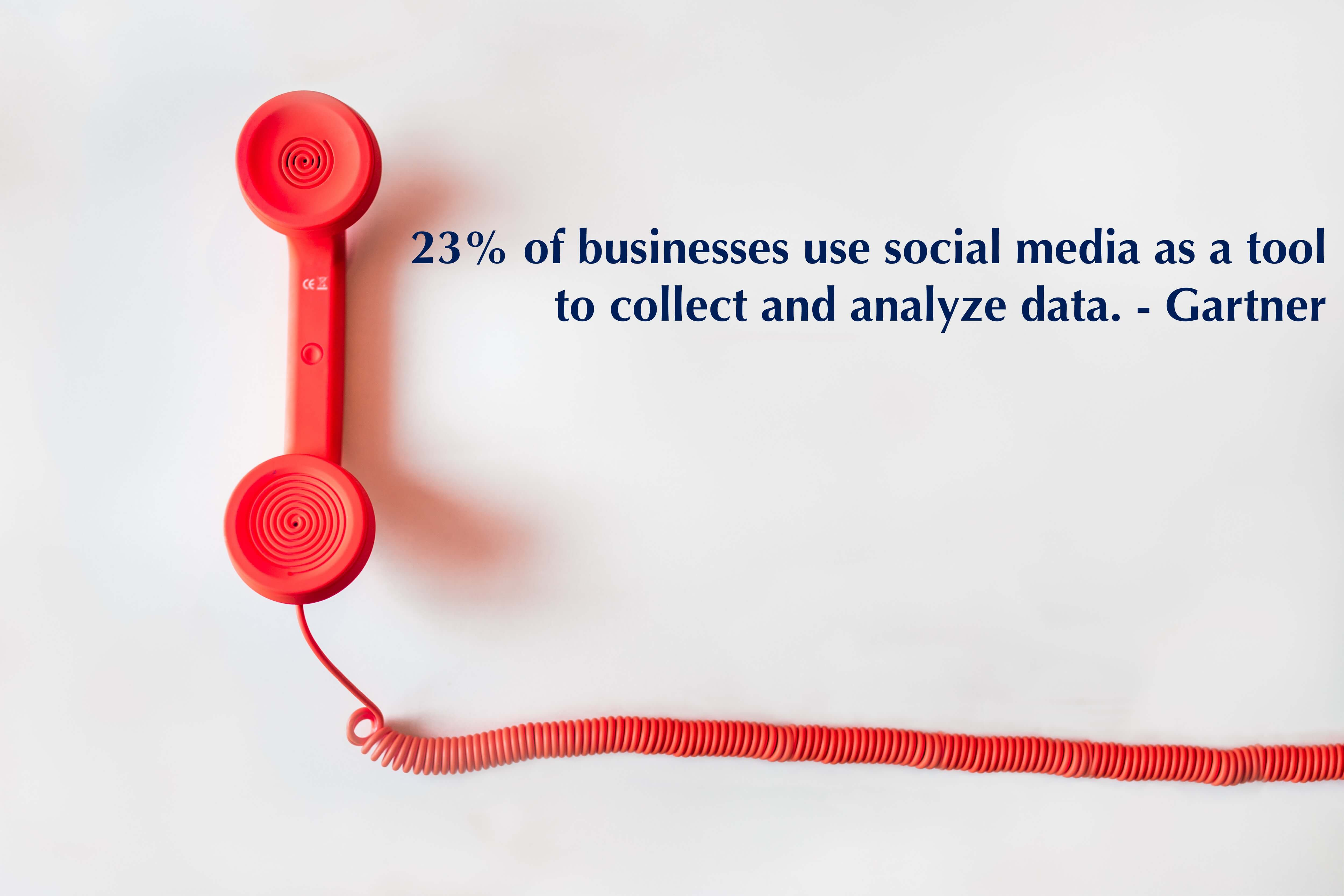 23% of businesses use social media as a tool to collect and analyze data. - Gartner
