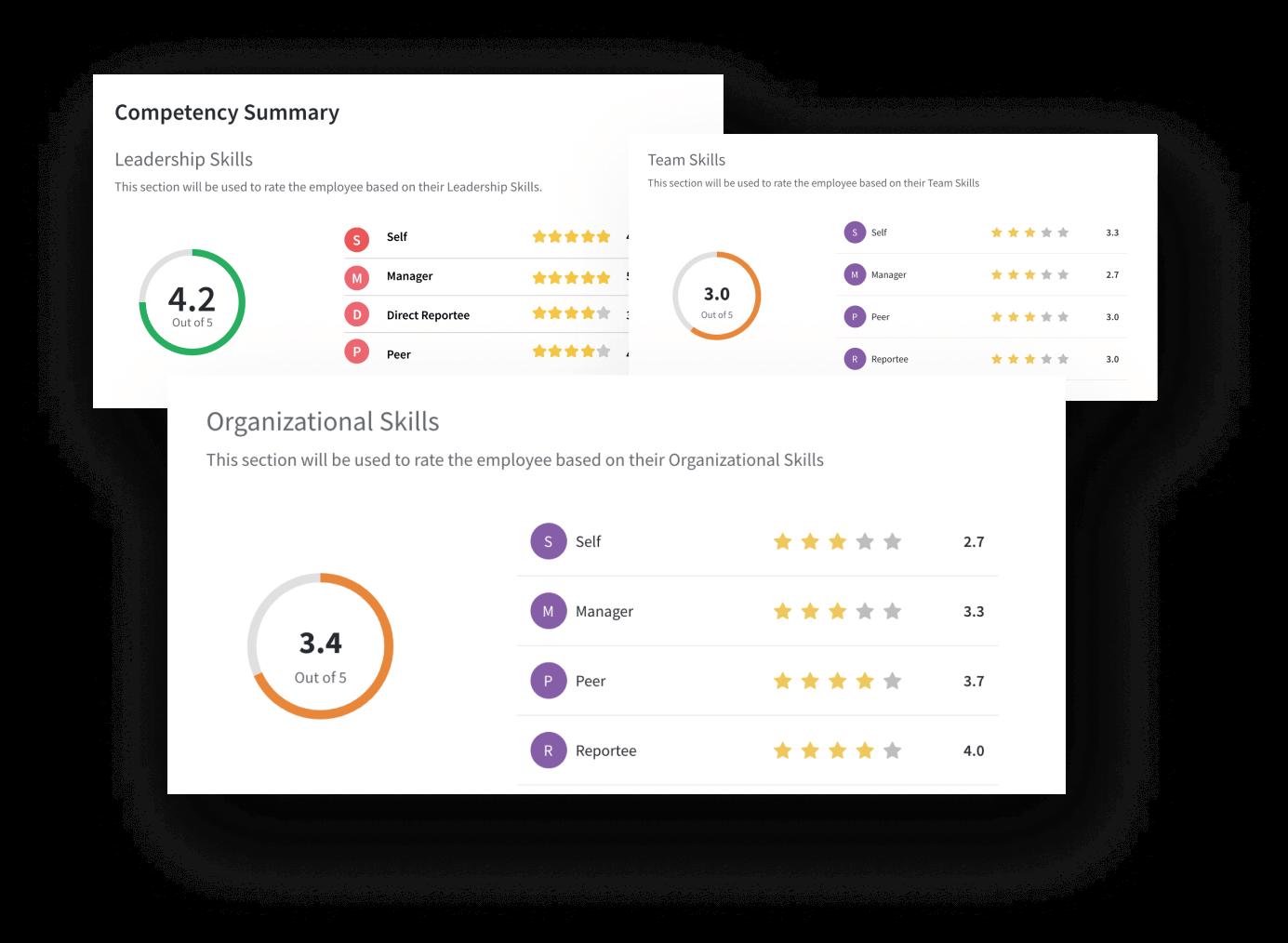 performance reviews appraisals 360 feedback software