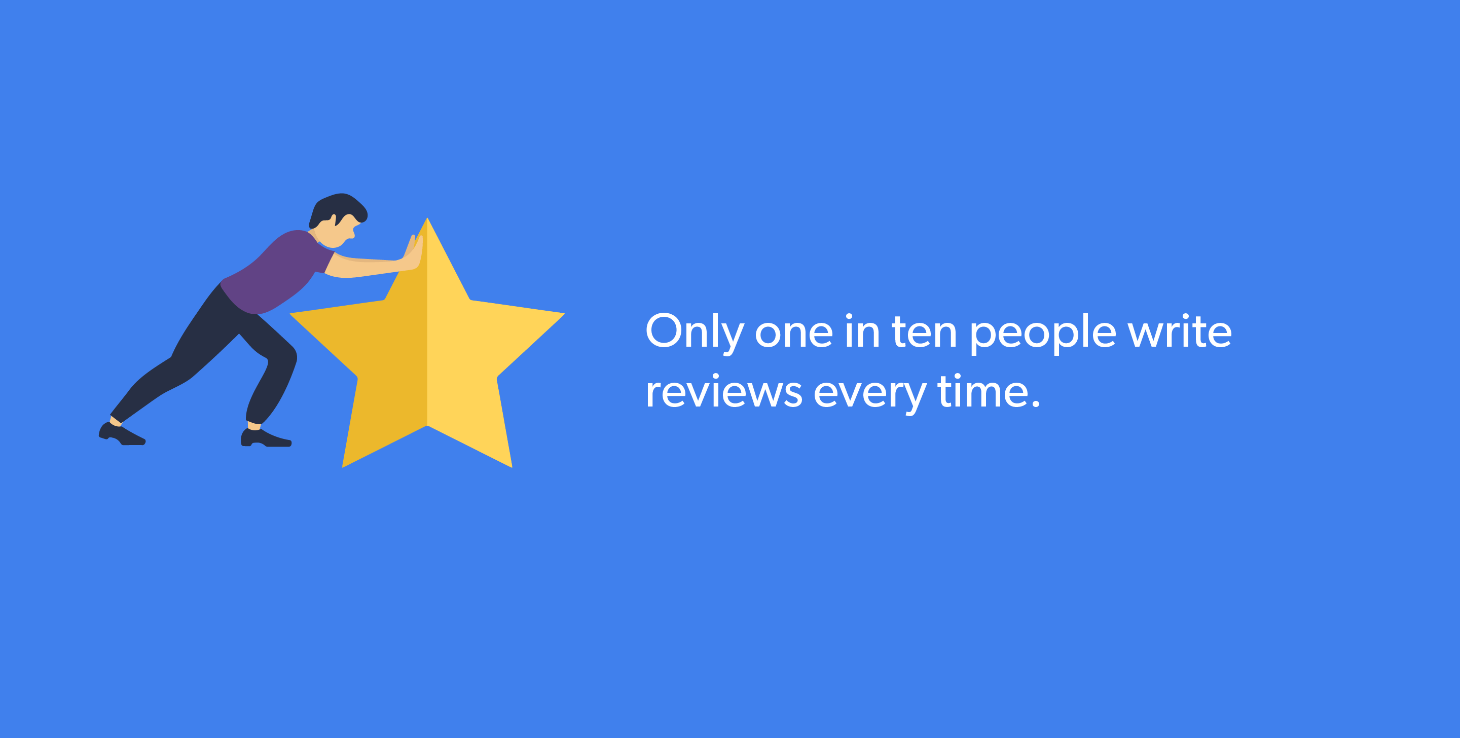 Only one in ten people write reviews every time.