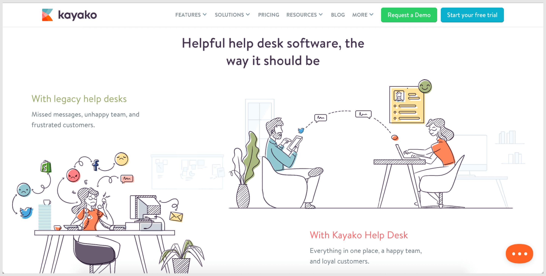 Help Desk Software - Kayako.