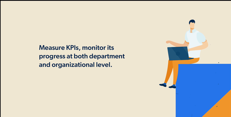 Measure KPIs and Monitor Progress.