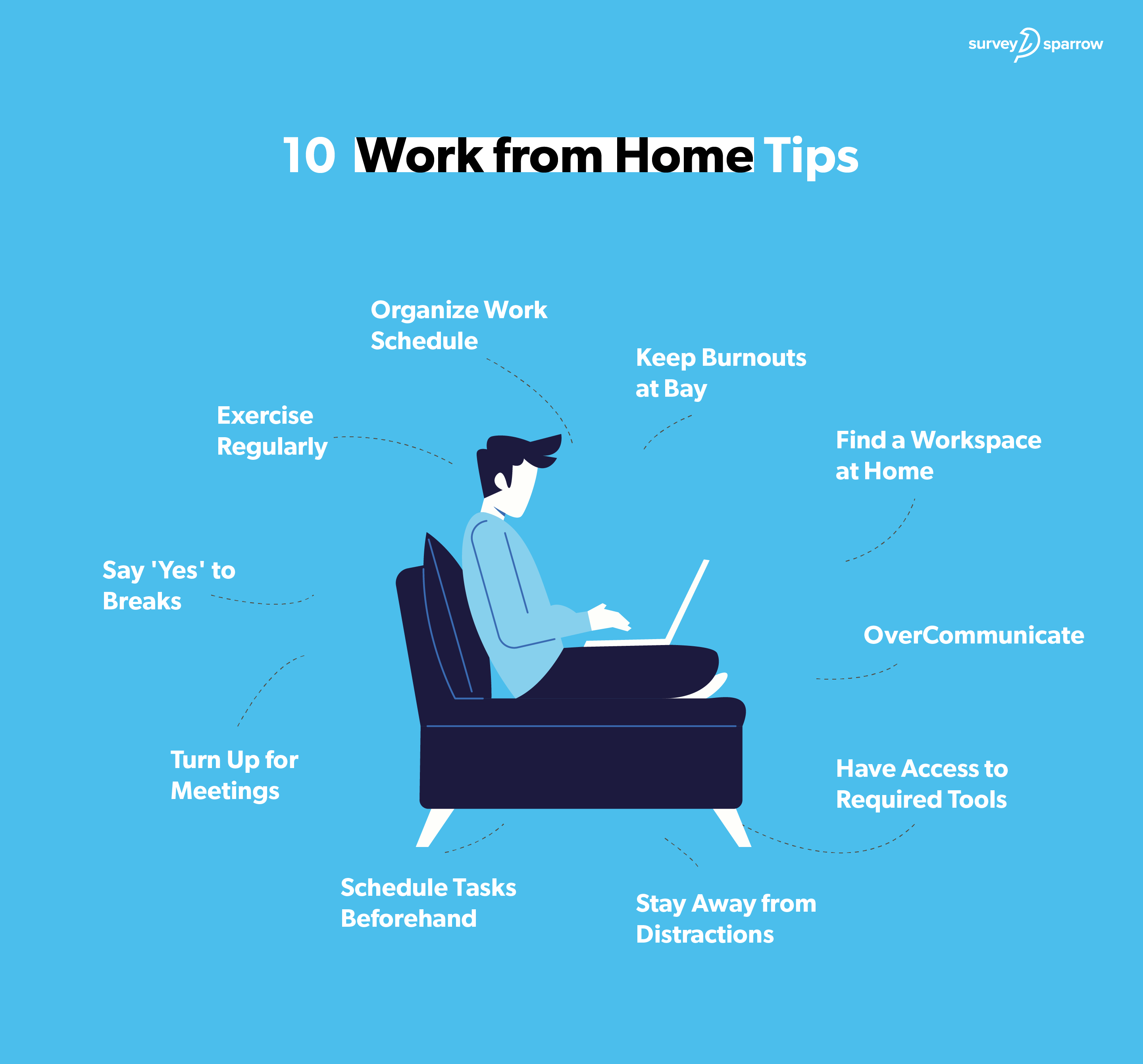work from home tips.
