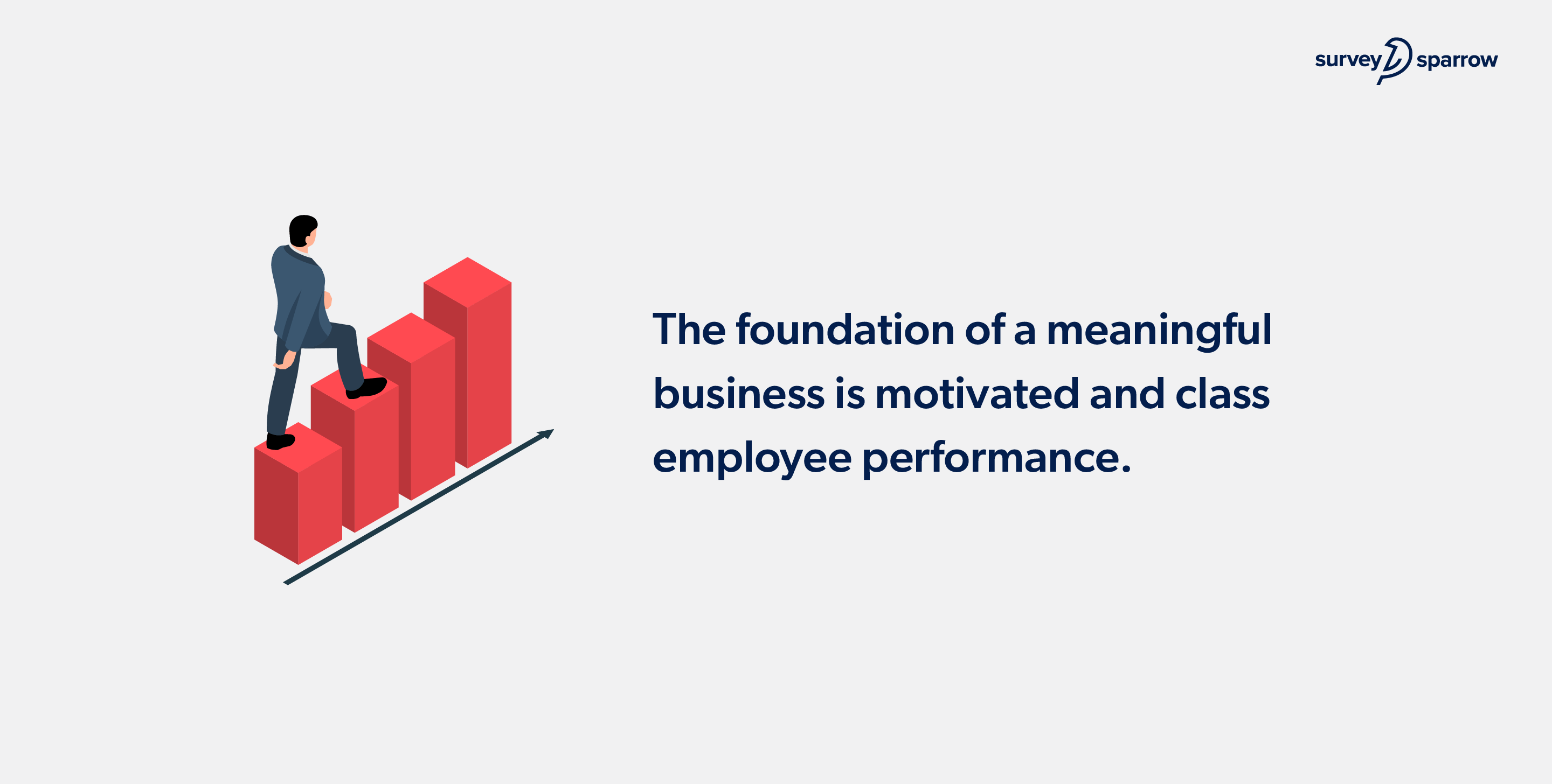 class employee Performance is the foundation of any businesses.