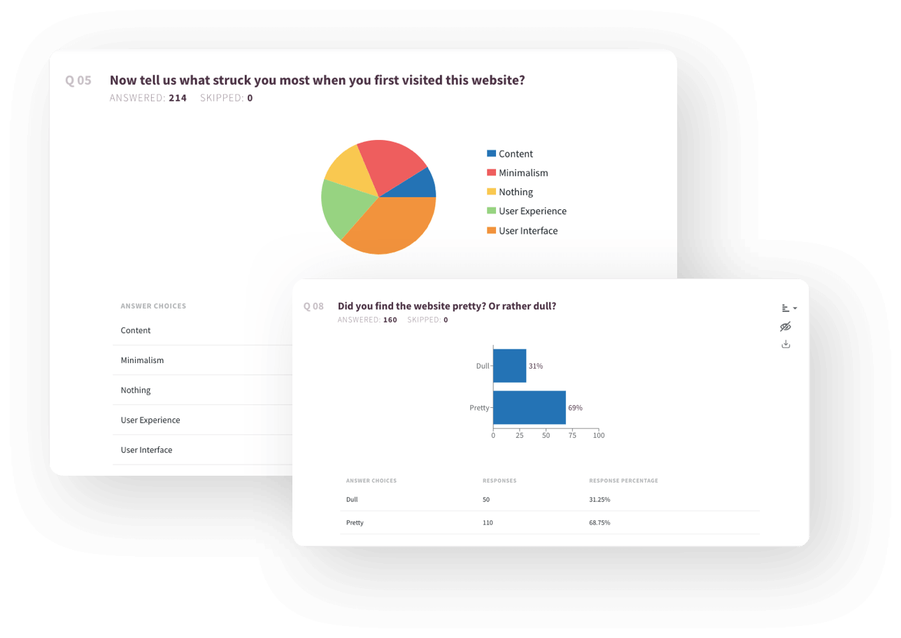 Real time survey reports