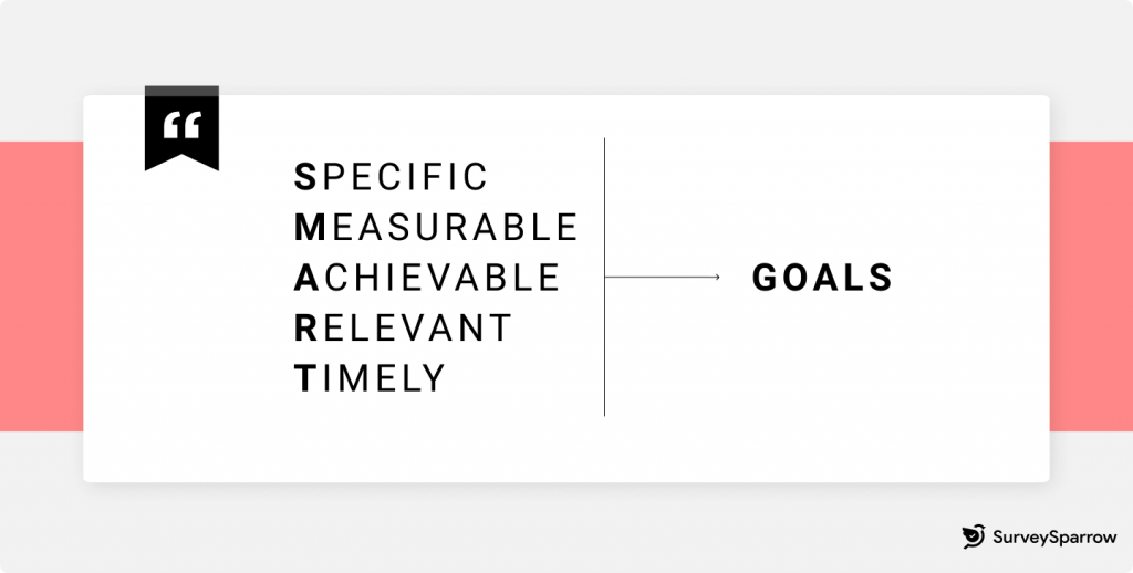 SMART goals acronym