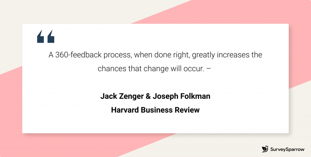 A 360-feedback process, when done right, greatly increases the chances that change will occur. – Jack Zenger & Joseph Folkman, Harvard Business Review