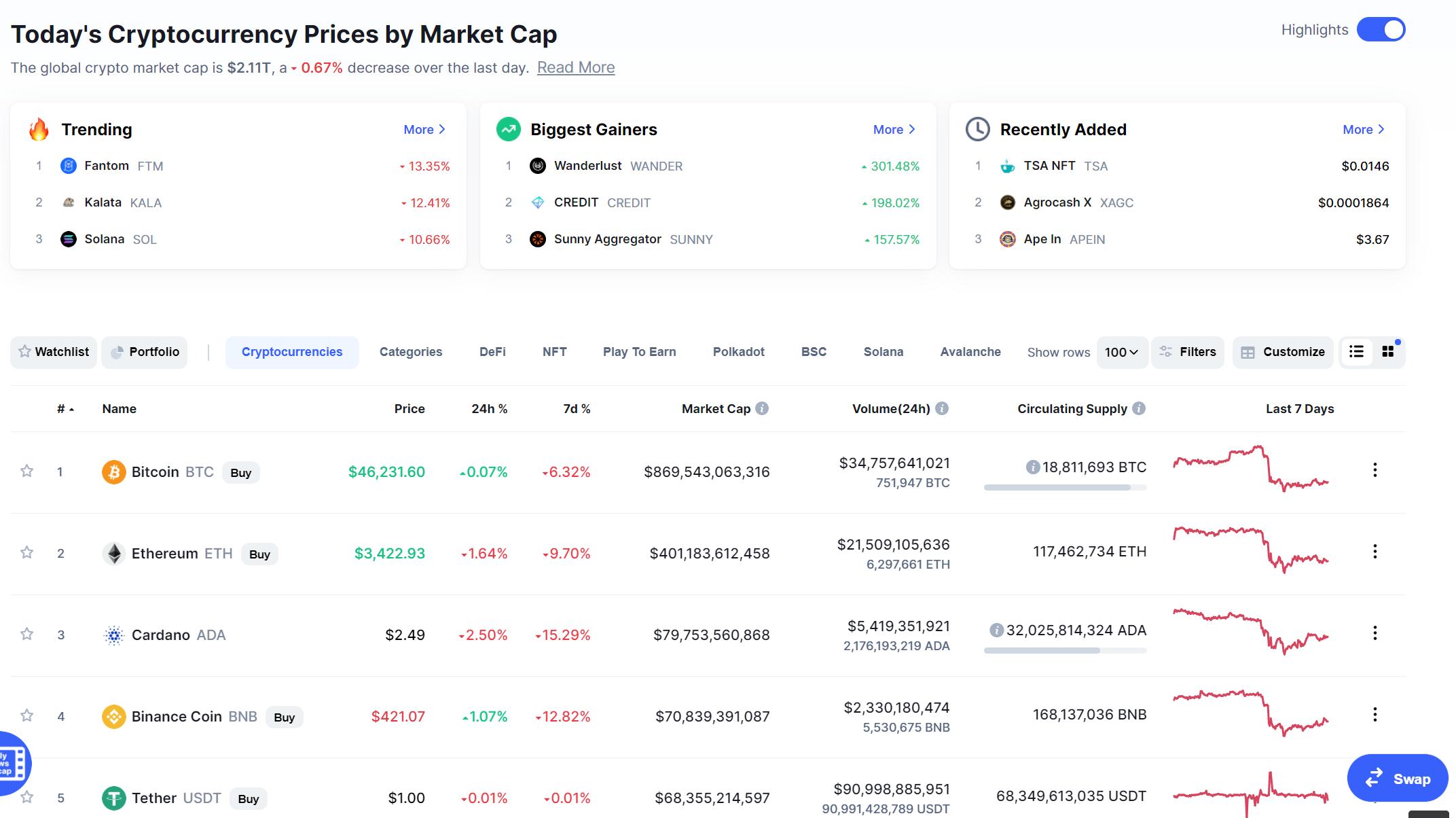 cryptocurrency market - Coinmarketcap